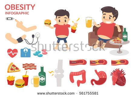 Obesity outline research paper